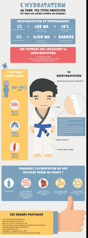 hydration jjb jiu jitsu