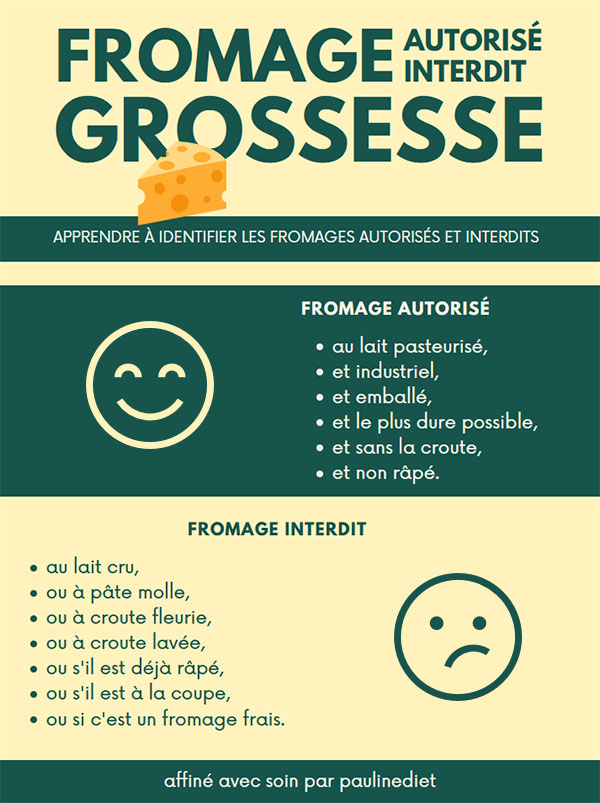 fromage autorisé et interdit infographie